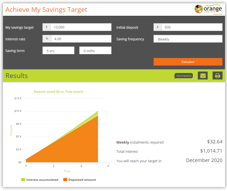 Achieve My Savings Target